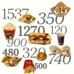 How to Find Out How Many Calories to Consume Each Day